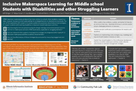 iSchool 2018 Research Showcase Poster